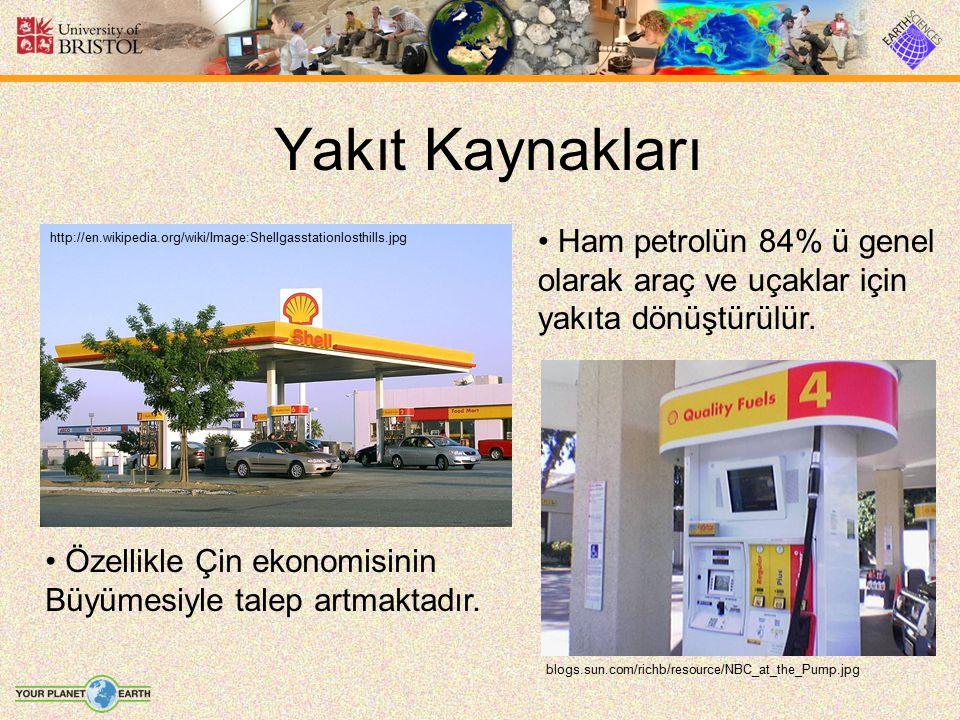 Yakıt Kaynakları Ham petrolün 84% ü genel olarak araç ve uçaklar için