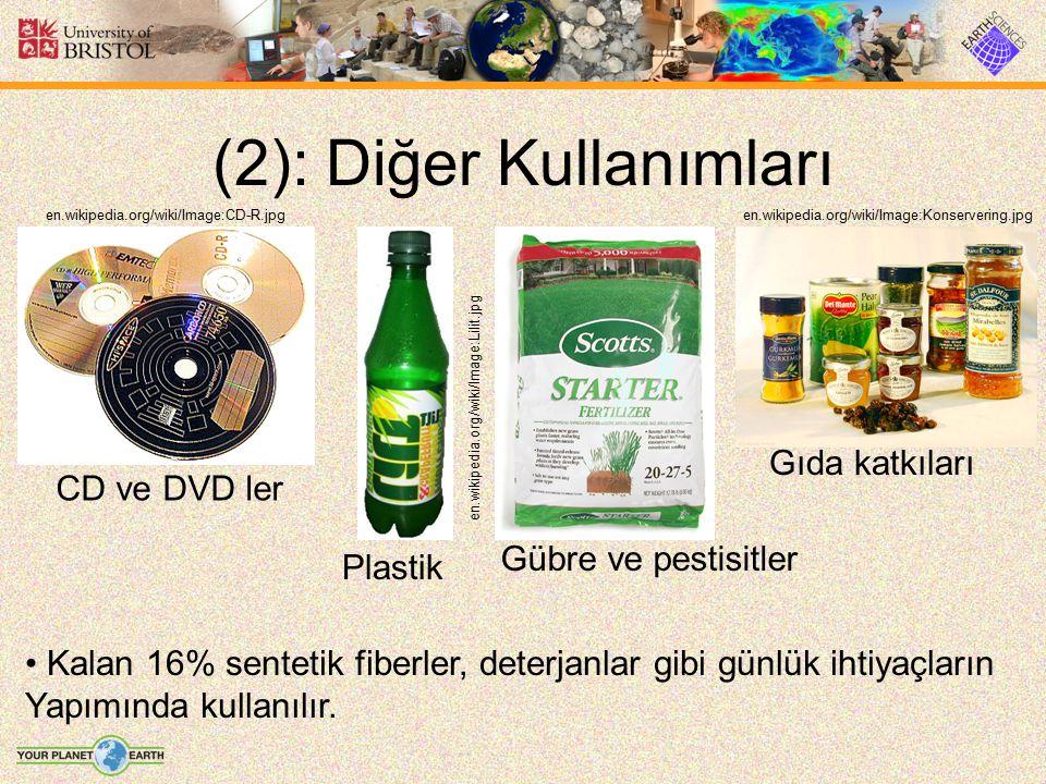 (2): Diğer Kullanımları