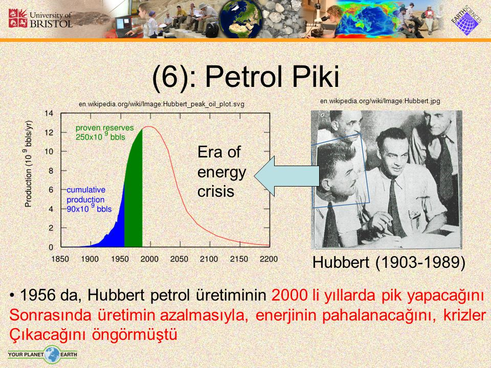 (6): Petrol Piki Era of energy crisis Hubbert (1903-1989)
