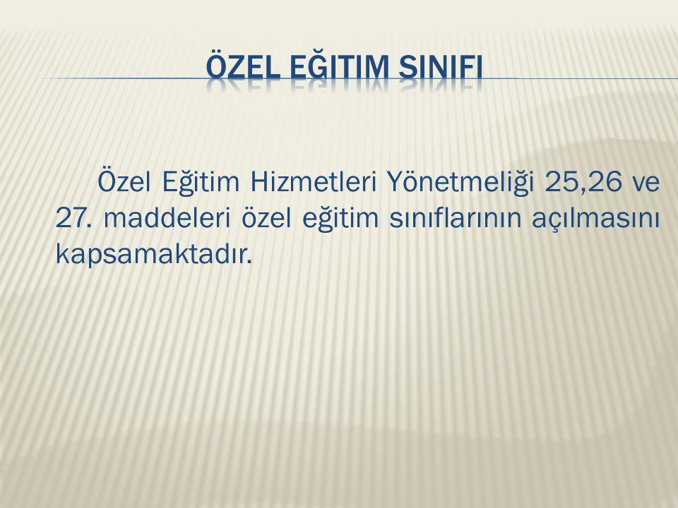 Özel eğitim sINIFI Özel Eğitim Hizmetleri Yönetmeliği 25,26 ve 27.
