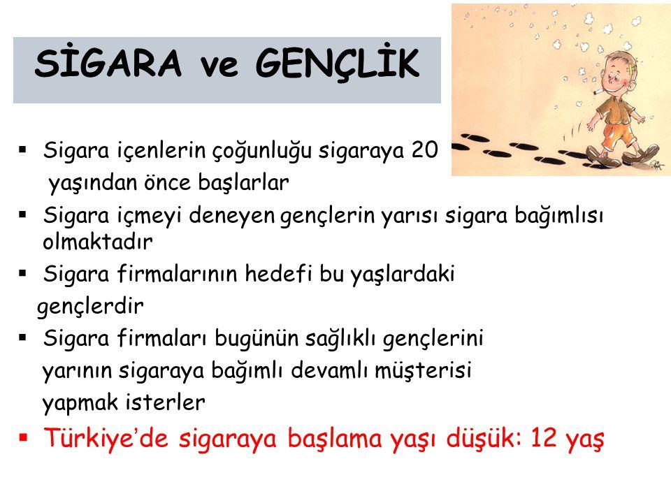 SİGARA ve GENÇLİK Türkiye'de sigaraya başlama yaşı düşük: 12 yaş