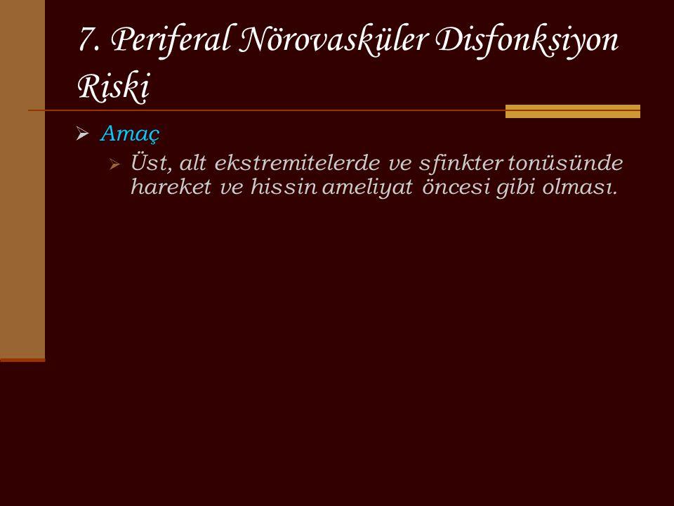 7. Periferal Nörovasküler Disfonksiyon Riski