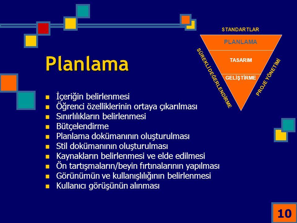 Planlama İçeriğin belirlenmesi