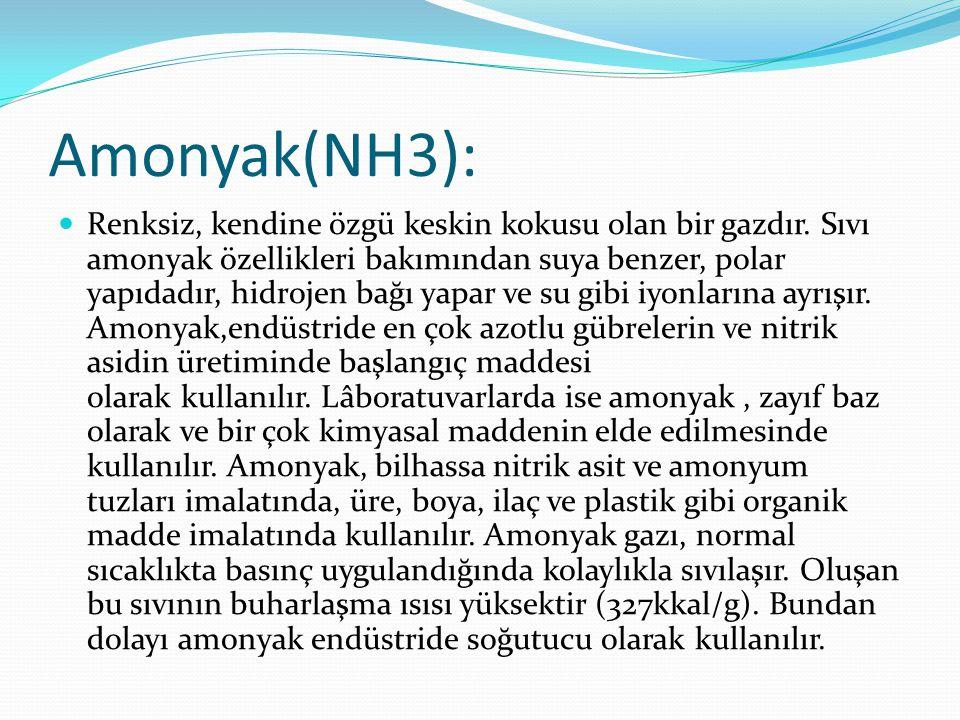 Amonyak(NH3):