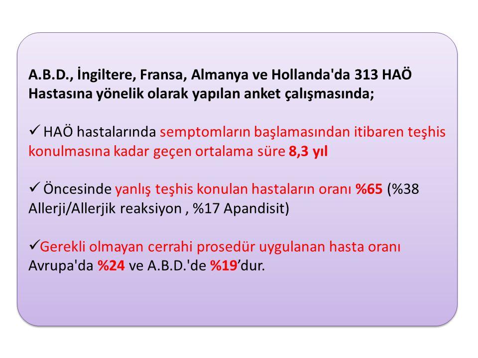 A.B.D., İngiltere, Fransa, Almanya ve Hollanda da 313 HAÖ Hastasına yönelik olarak yapılan anket çalışmasında;