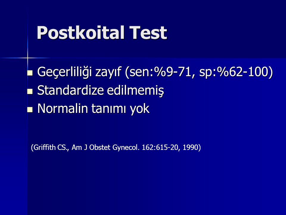 Postkoital Test Geçerliliği zayıf (sen:%9-71, sp:%62-100)