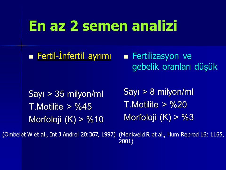En az 2 semen analizi Fertil-İnfertil ayrımı Sayı > 35 milyon/ml