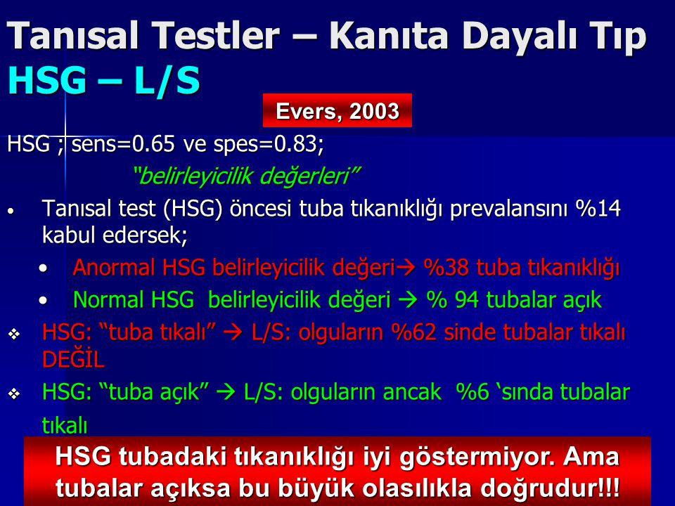 Tanısal Testler – Kanıta Dayalı Tıp HSG – L/S