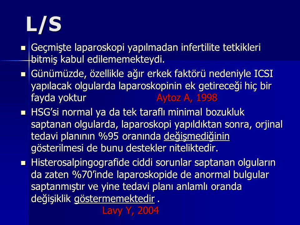 L/S Geçmişte laparoskopi yapılmadan infertilite tetkikleri bitmiş kabul edilememekteydi.