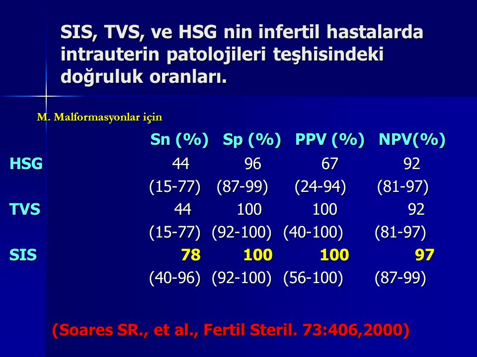 Sn (%) Sp (%) PPV (%) NPV(%)