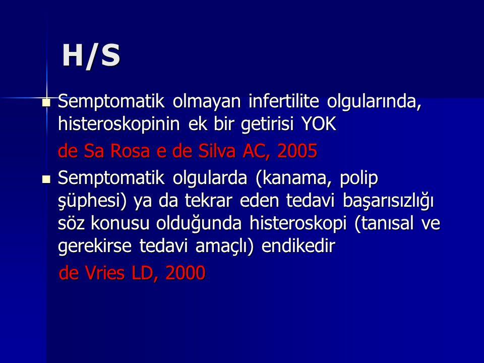 H/S Semptomatik olmayan infertilite olgularında, histeroskopinin ek bir getirisi YOK. de Sa Rosa e de Silva AC, 2005.