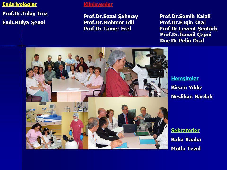 Embriyologlar Prof.Dr.Tülay İrez. Emb.Hülya Şenol. Klinisyenler. Prof.Dr.Sezai Şahmay Prof.Dr.Semih Kaleli.