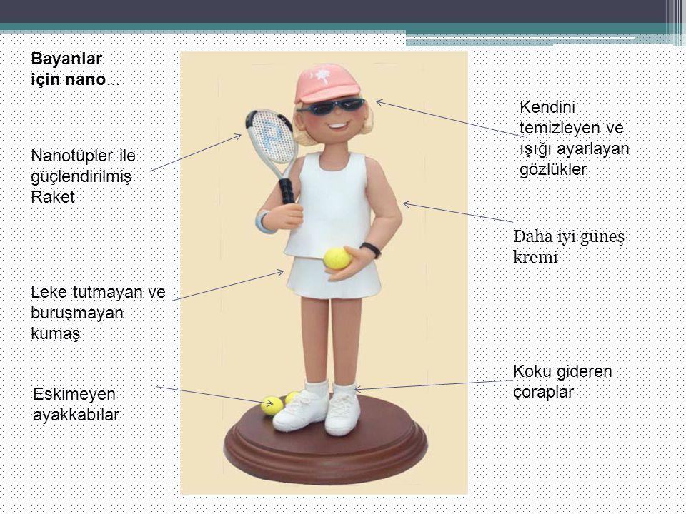 Bayanlar için nano… Kendini. temizleyen ve. ışığı ayarlayan. gözlükler. Nanotüpler ile. güçlendirilmiş.