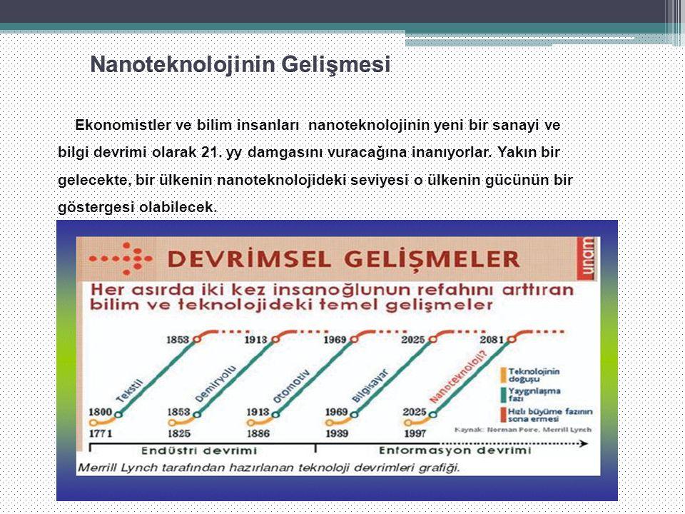 Nanoteknolojinin Gelişmesi