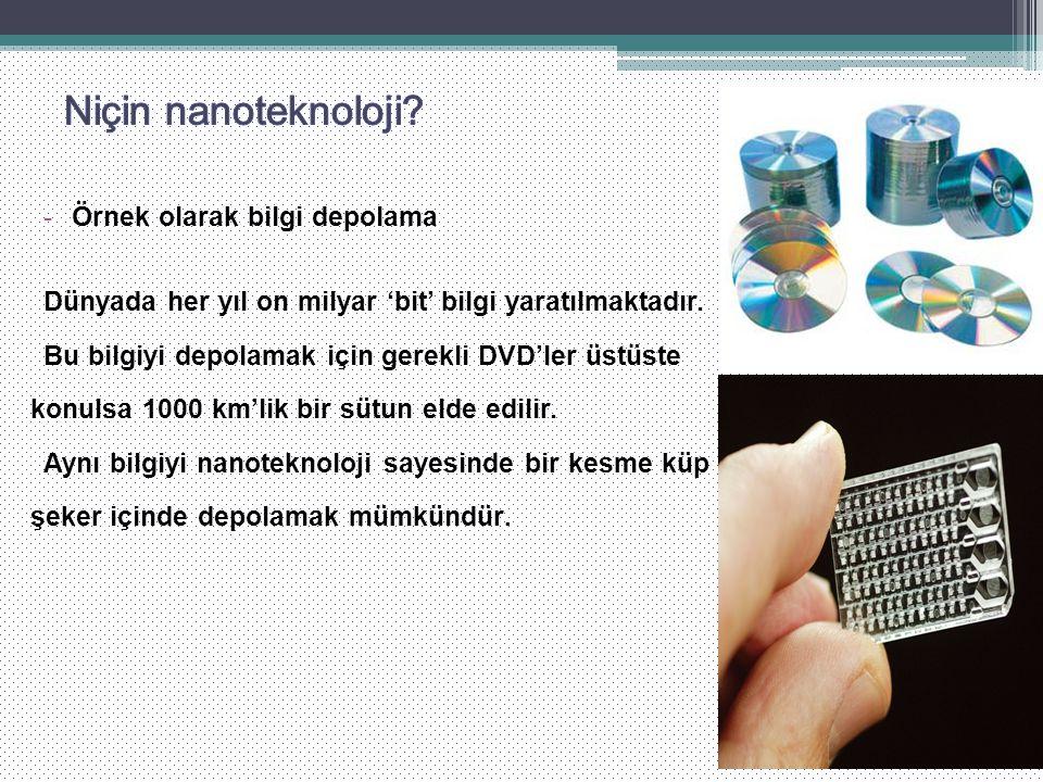 Niçin nanoteknoloji Örnek olarak bilgi depolama