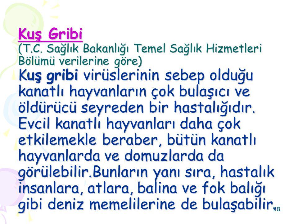 Kuş Gribi (T.C.