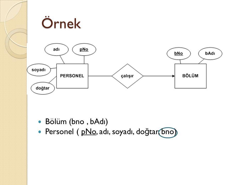 Örnek Bölüm (bno , bAdı) Personel ( pNo, adı, soyadı, doğtar, bno)