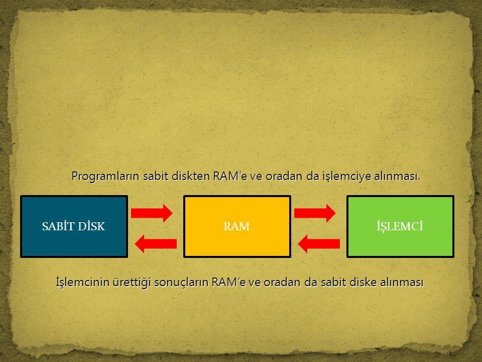 Programların sabit diskten RAM'e ve oradan da işlemciye alınması.