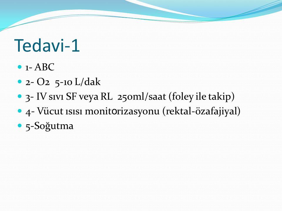 Tedavi-1 1- ABC. 2- O2 5-10 L/dak. 3- IV sıvı SF veya RL 250ml/saat (foley ile takip) 4- Vücut ısısı monitorizasyonu (rektal-özafajiyal)