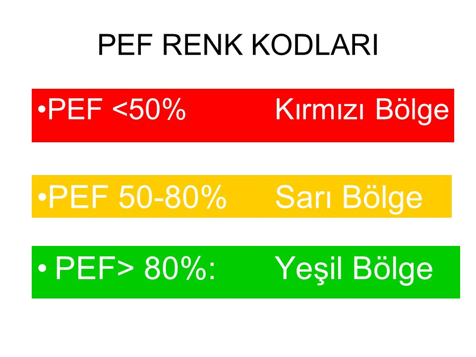 PEF 50-80% Sarı Bölge PEF> 80%: Yeşil Bölge PEF RENK KODLARI