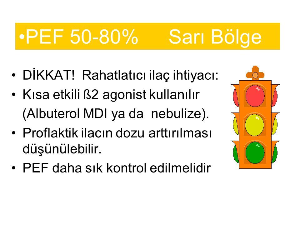 PEF 50-80% Sarı Bölge DİKKAT! Rahatlatıcı ilaç ihtiyacı: