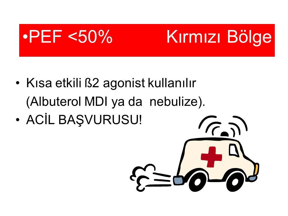 PEF <50% Kırmızı Bölge