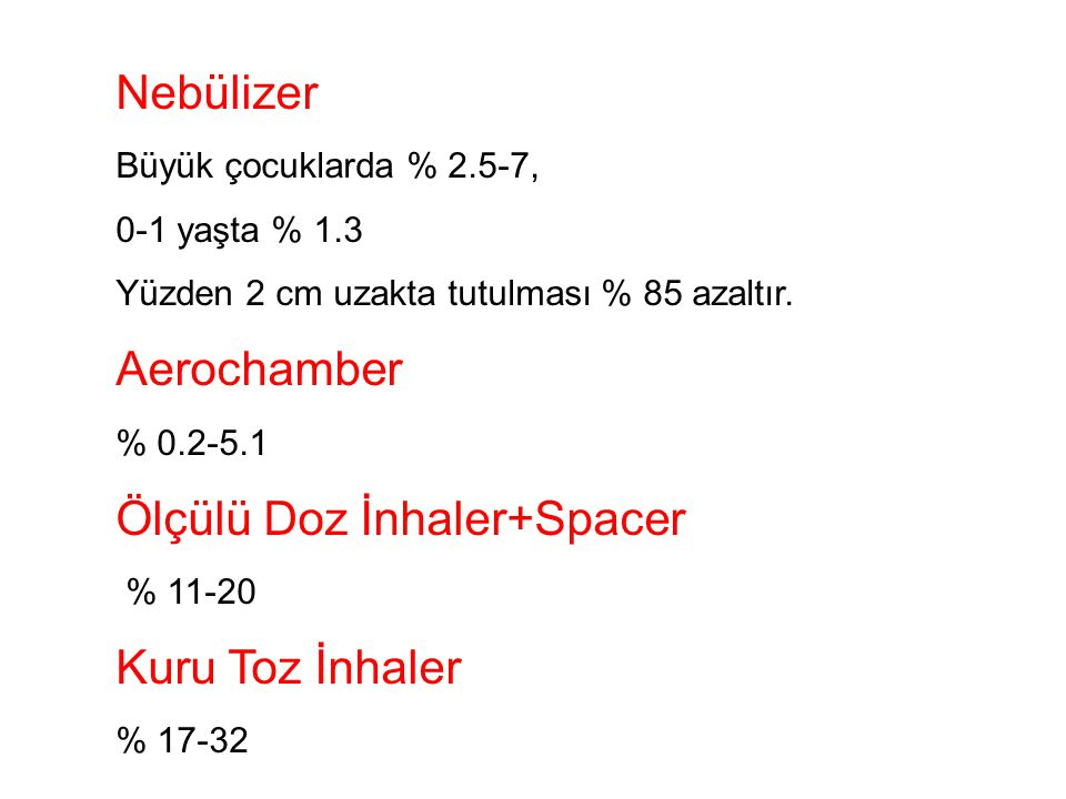 Ölçülü Doz İnhaler+Spacer