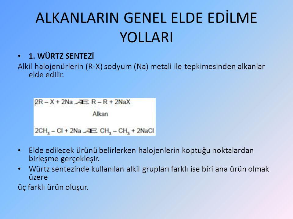 ALKANLARIN GENEL ELDE EDİLME YOLLARI