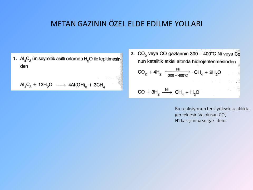 METAN GAZININ ÖZEL ELDE EDİLME YOLLARI