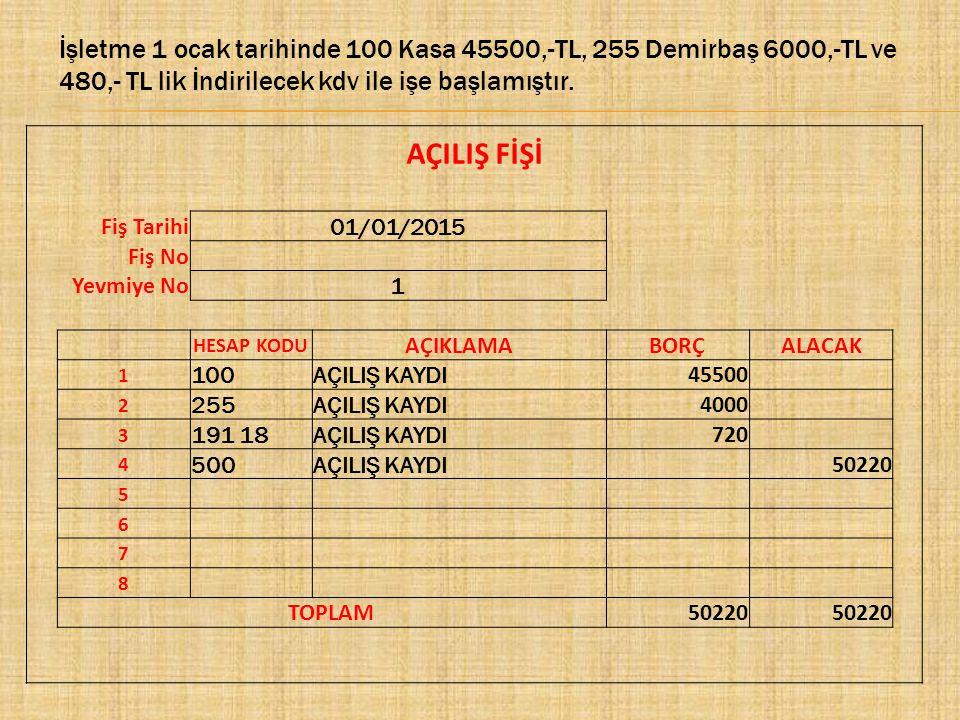 İşletme 1 ocak tarihinde 100 Kasa 45500,-TL, 255 Demirbaş 6000,-TL ve 480,- TL lik İndirilecek kdv ile işe başlamıştır.