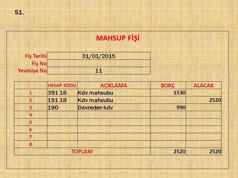 MAHSUP FİŞİ S1. Fiş Tarihi 31/01/2015 Fiş No Yevmiye No 11 AÇIKLAMA