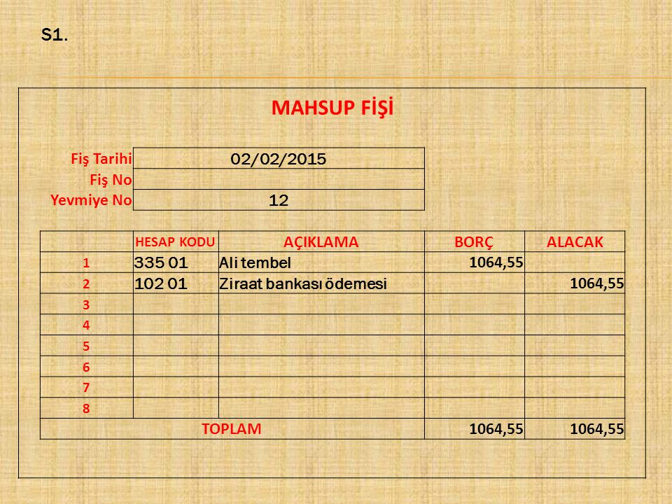 MAHSUP FİŞİ S1. Fiş Tarihi 02/02/2015 Fiş No Yevmiye No 12 AÇIKLAMA