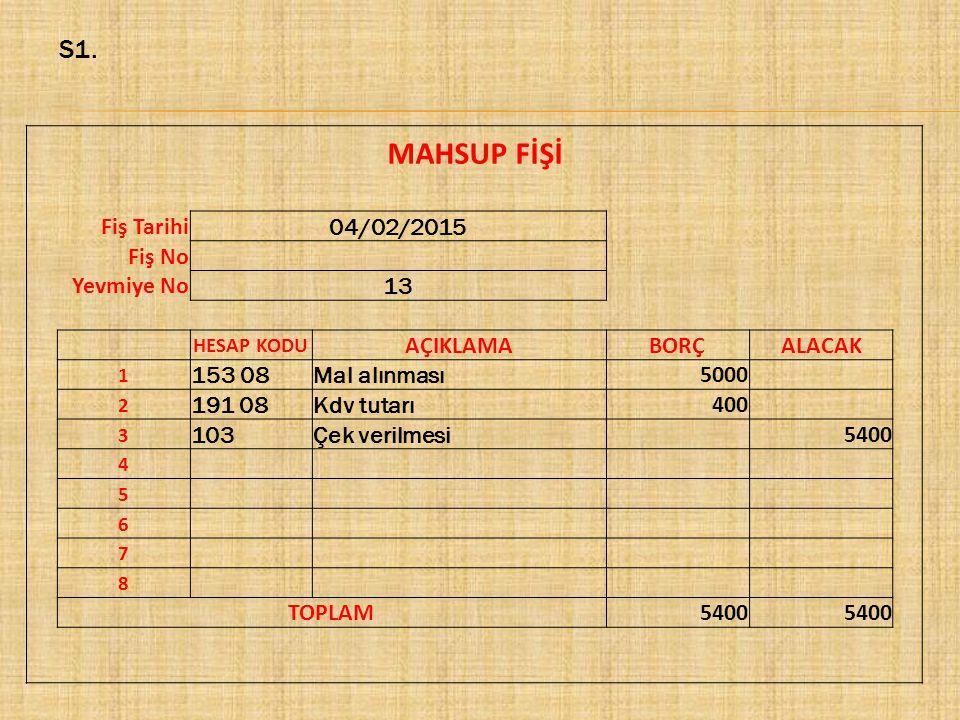 MAHSUP FİŞİ S1. Fiş Tarihi 04/02/2015 Fiş No Yevmiye No 13 AÇIKLAMA