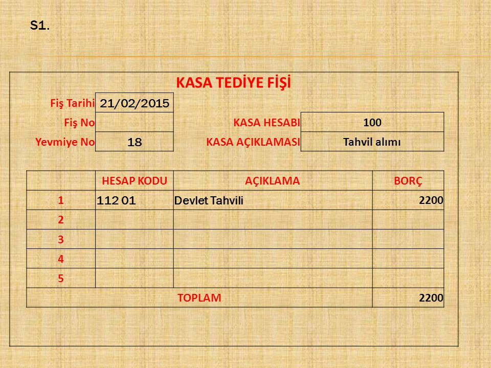 KASA TEDİYE FİŞİ S1. Fiş Tarihi 21/02/2015 Fiş No KASA HESABI 100