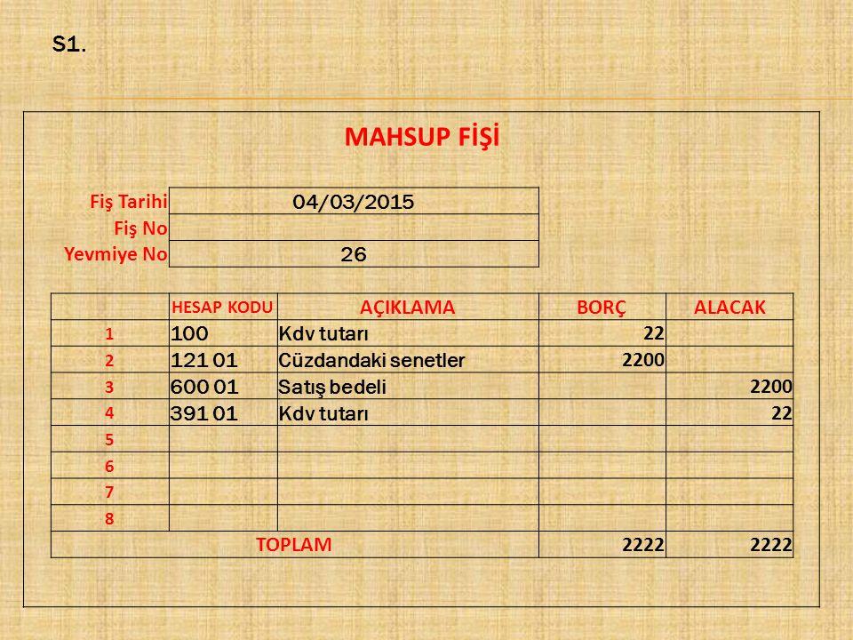 MAHSUP FİŞİ S1. Fiş Tarihi 04/03/2015 Fiş No Yevmiye No 26 AÇIKLAMA
