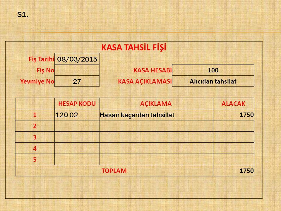 KASA TAHSİL FİŞİ S1. Fiş Tarihi 08/03/2015 Fiş No KASA HESABI 100