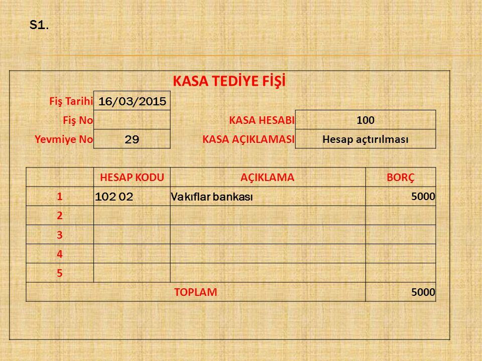 KASA TEDİYE FİŞİ S1. Fiş Tarihi 16/03/2015 Fiş No KASA HESABI 100