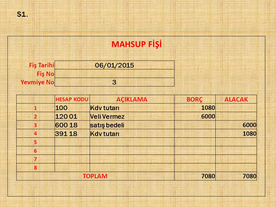 MAHSUP FİŞİ S1. Fiş Tarihi 06/01/2015 Fiş No Yevmiye No 3 AÇIKLAMA
