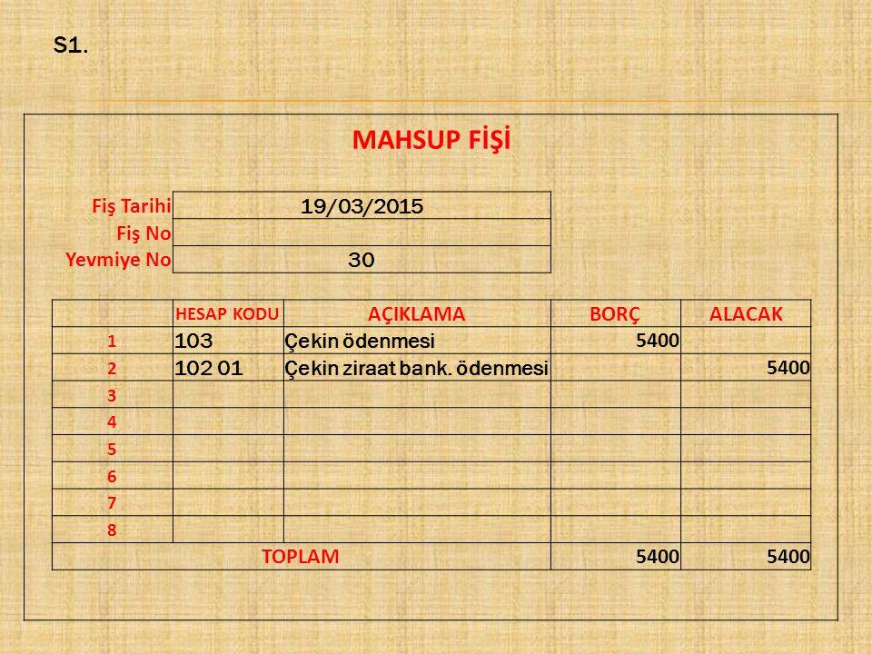 MAHSUP FİŞİ S1. Fiş Tarihi 19/03/2015 Fiş No Yevmiye No 30 AÇIKLAMA