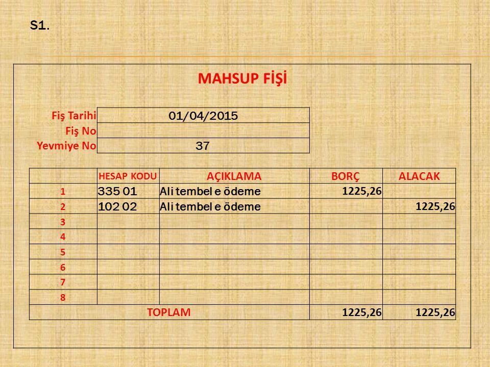 MAHSUP FİŞİ S1. Fiş Tarihi 01/04/2015 Fiş No Yevmiye No 37 AÇIKLAMA