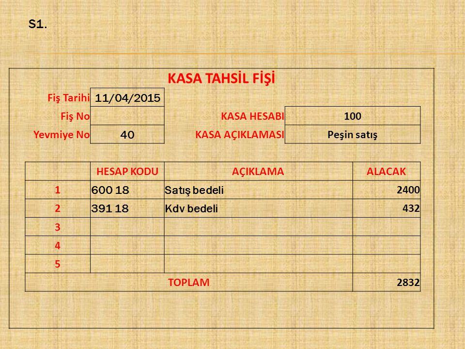 KASA TAHSİL FİŞİ S1. Fiş Tarihi 11/04/2015 Fiş No KASA HESABI 100