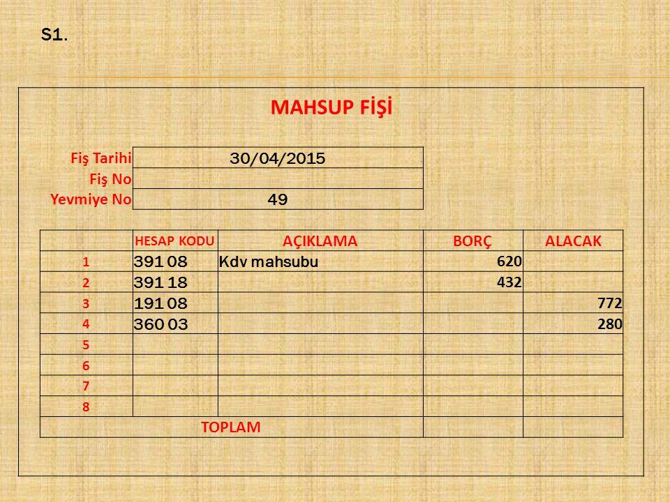 MAHSUP FİŞİ S1. Fiş Tarihi 30/04/2015 Fiş No Yevmiye No 49 AÇIKLAMA