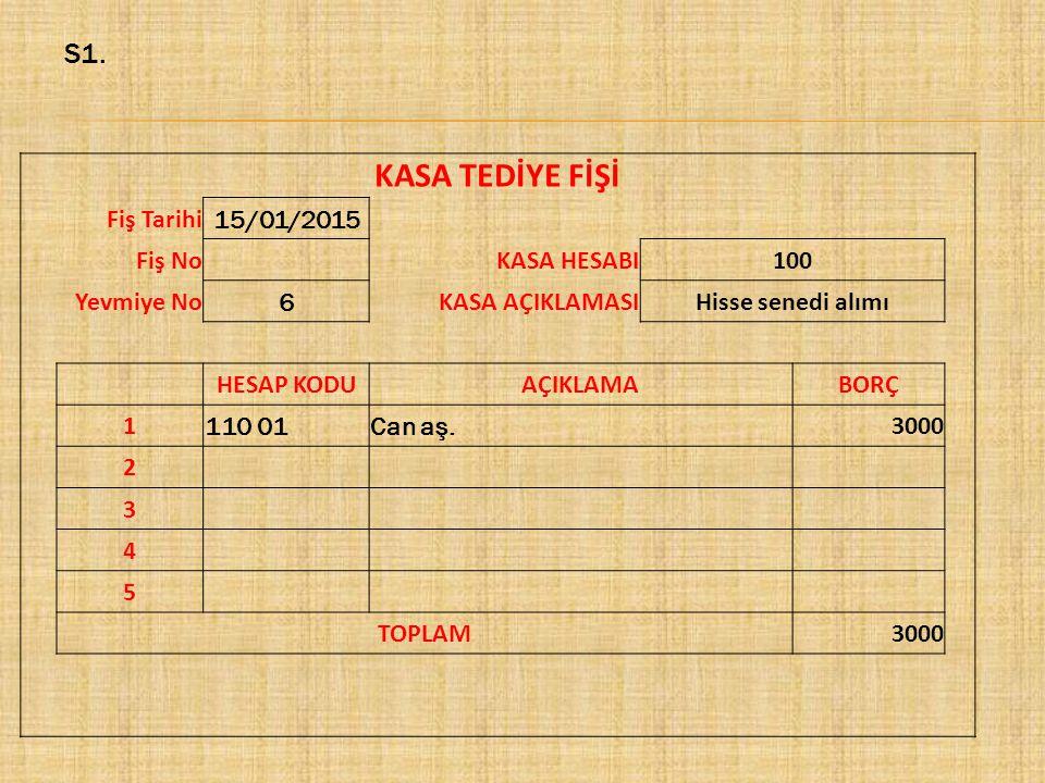 KASA TEDİYE FİŞİ S1. Fiş Tarihi 15/01/2015 Fiş No KASA HESABI 100