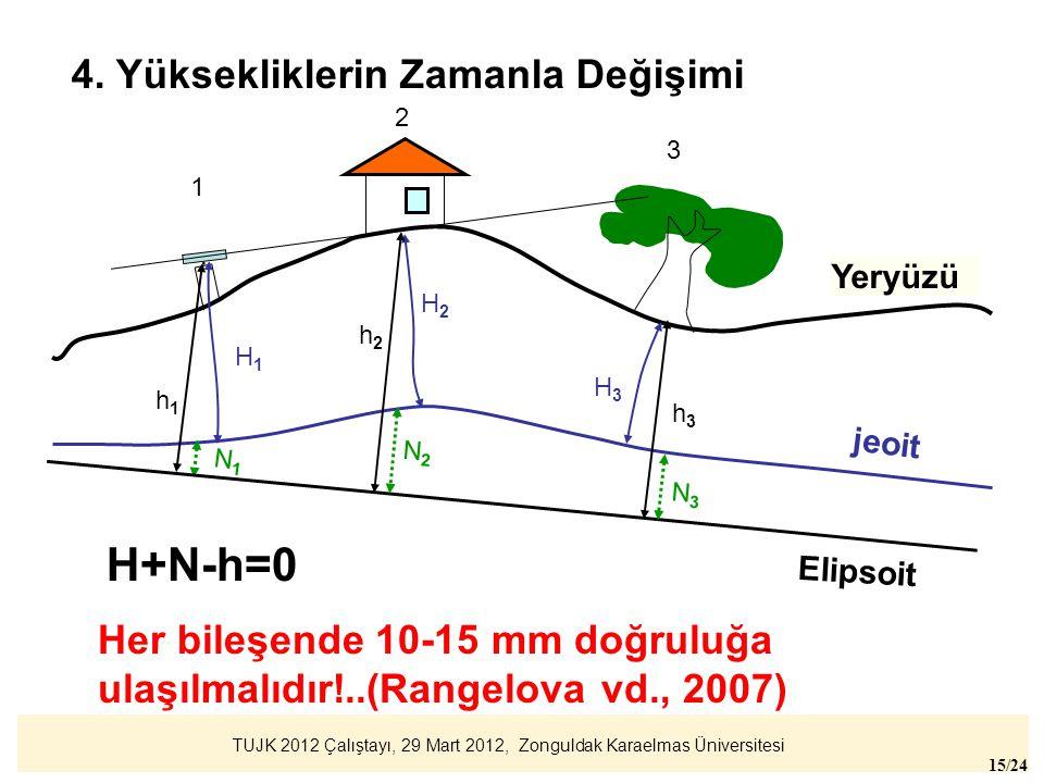 H+N-h=0 4. Yüksekliklerin Zamanla Değişimi