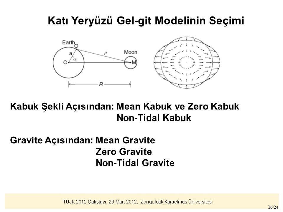 Katı Yeryüzü Gel-git Modelinin Seçimi