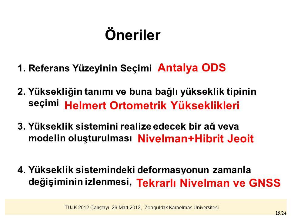 Öneriler Antalya ODS Helmert Ortometrik Yükseklikleri