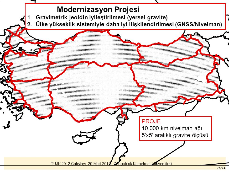 Modernizasyon Projesi