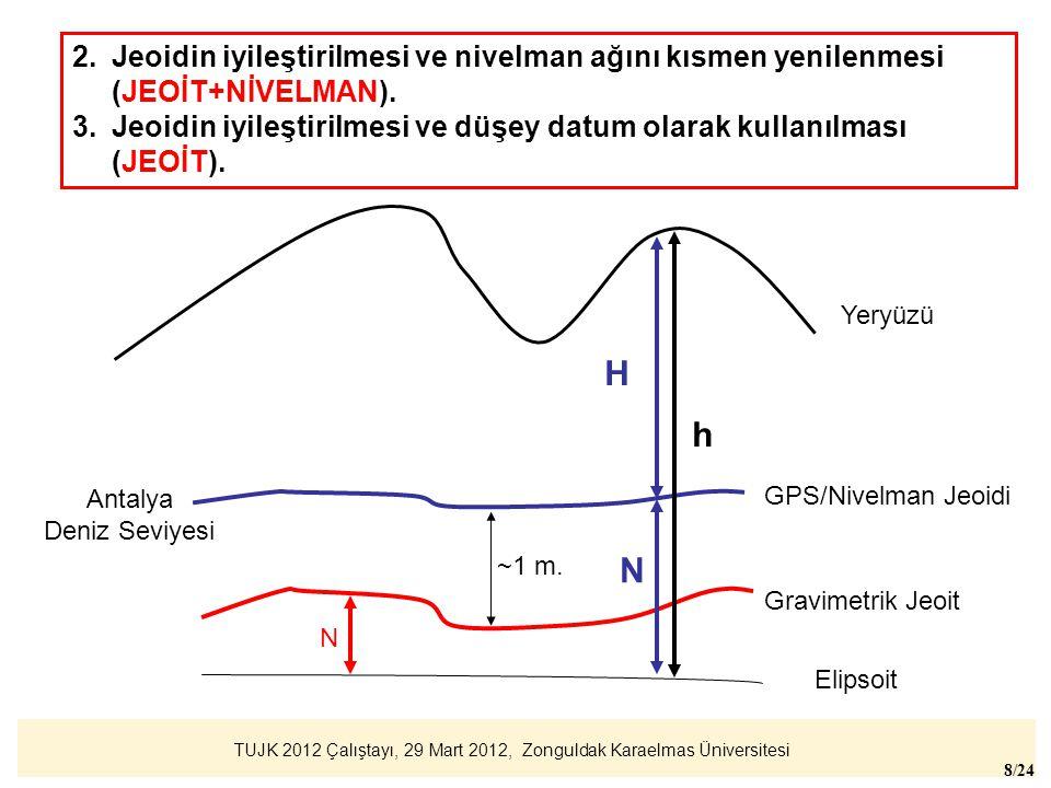2. Jeoidin iyileştirilmesi ve nivelman ağını kısmen yenilenmesi (JEOİT+NİVELMAN).