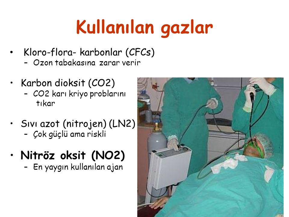 Kullanılan gazlar Nitröz oksit (NO2) Kloro-flora- karbonlar (CFCs)