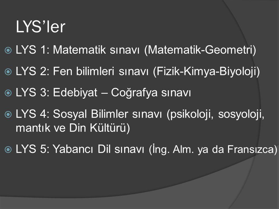 LYS'ler LYS 1: Matematik sınavı (Matematik-Geometri)